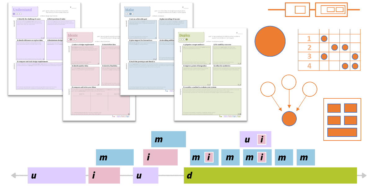 Design Activity Framework screenshot