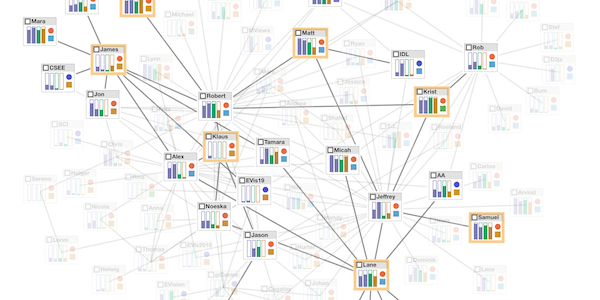 Neighborhood highligthing in node-link diagram.